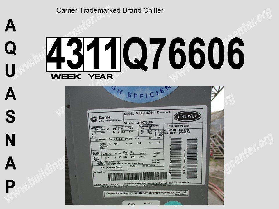 AquaSnap Style 1 carrier air conditioner serial number nomenclature best air 2017 carrier 48es wiring diagram at honlapkeszites.co