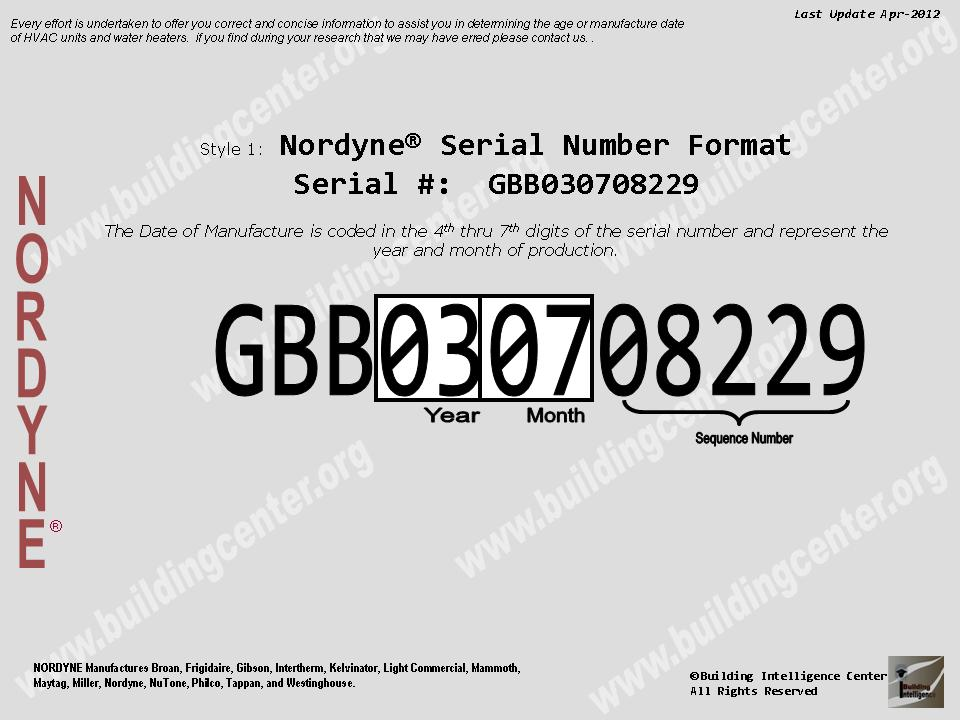 gibson serial number date code