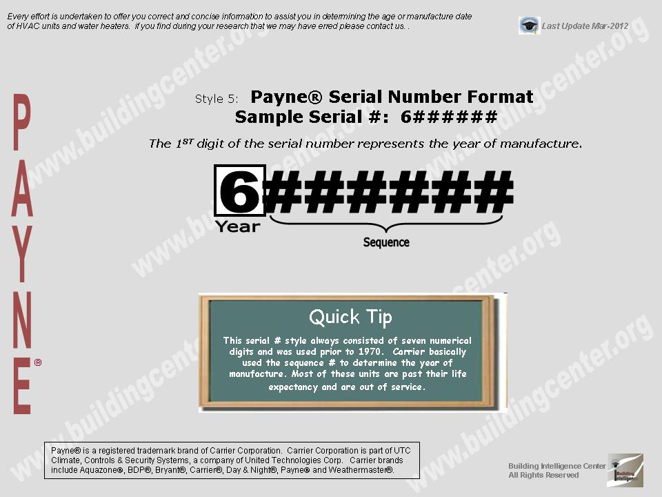 Year Of Manufacture Is The 1st Digit Serial Number: Payne Panelair Wiring Diagram At Eklablog.co