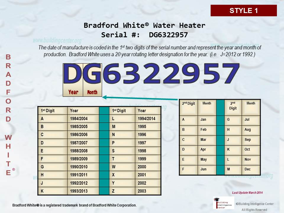 bradford white hot water heater dating Kenmore water heater age style 1 dg6322957 kenmore power miser water heater  ge water heater age by serial number bradford white hot water heater dating you are .