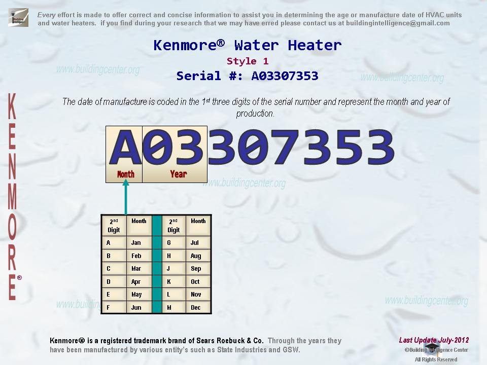 sears water heater serial number manufacture date