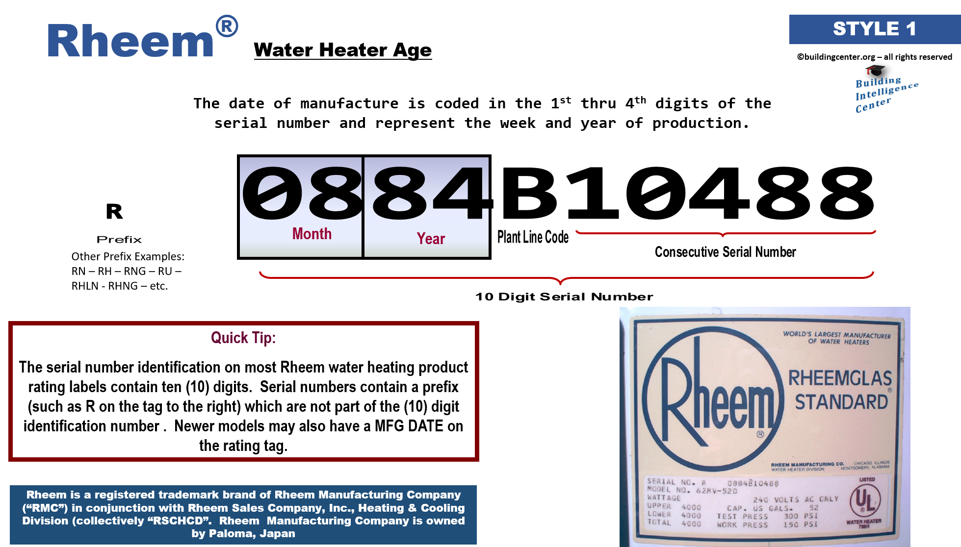 Rheem Water Heater age - Building Intelligence Center